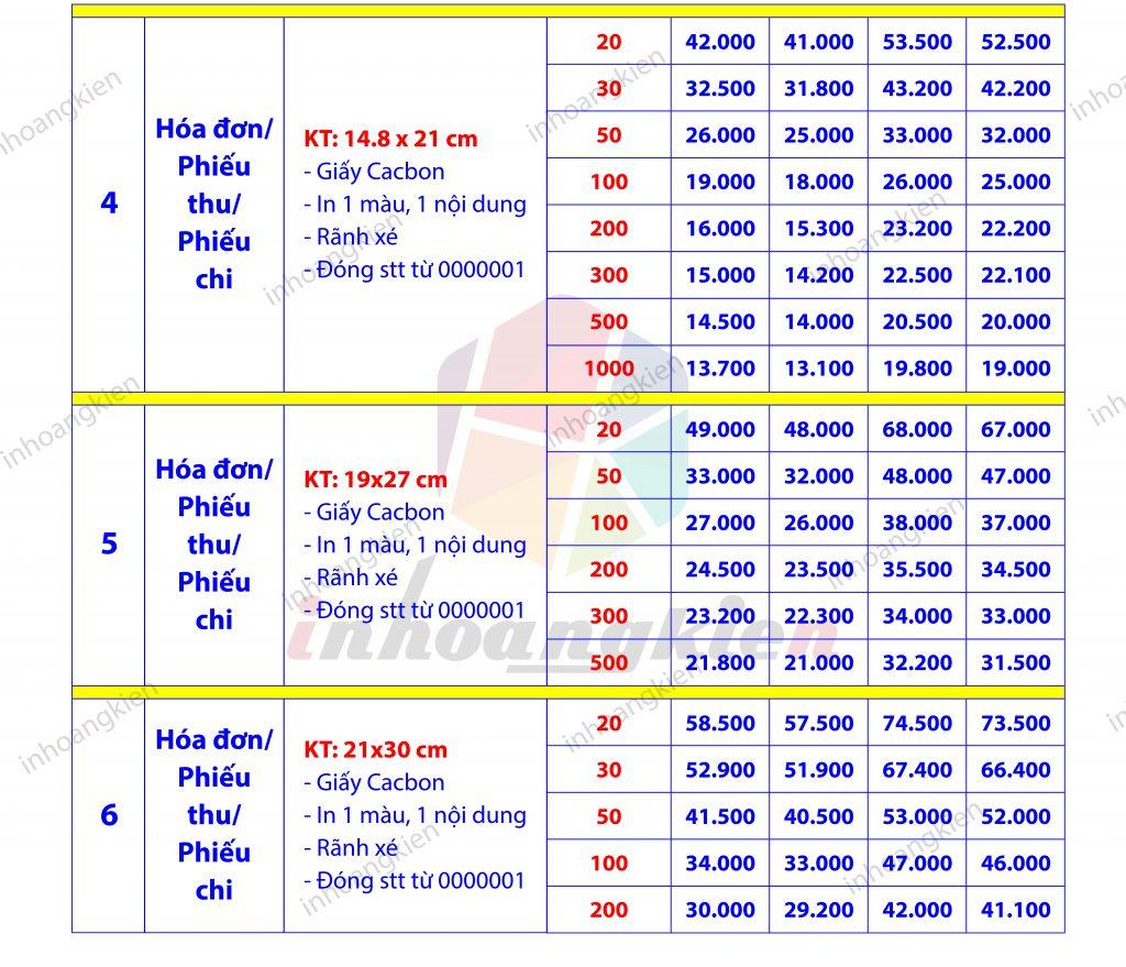 Bảng báo giá in hóa đơn