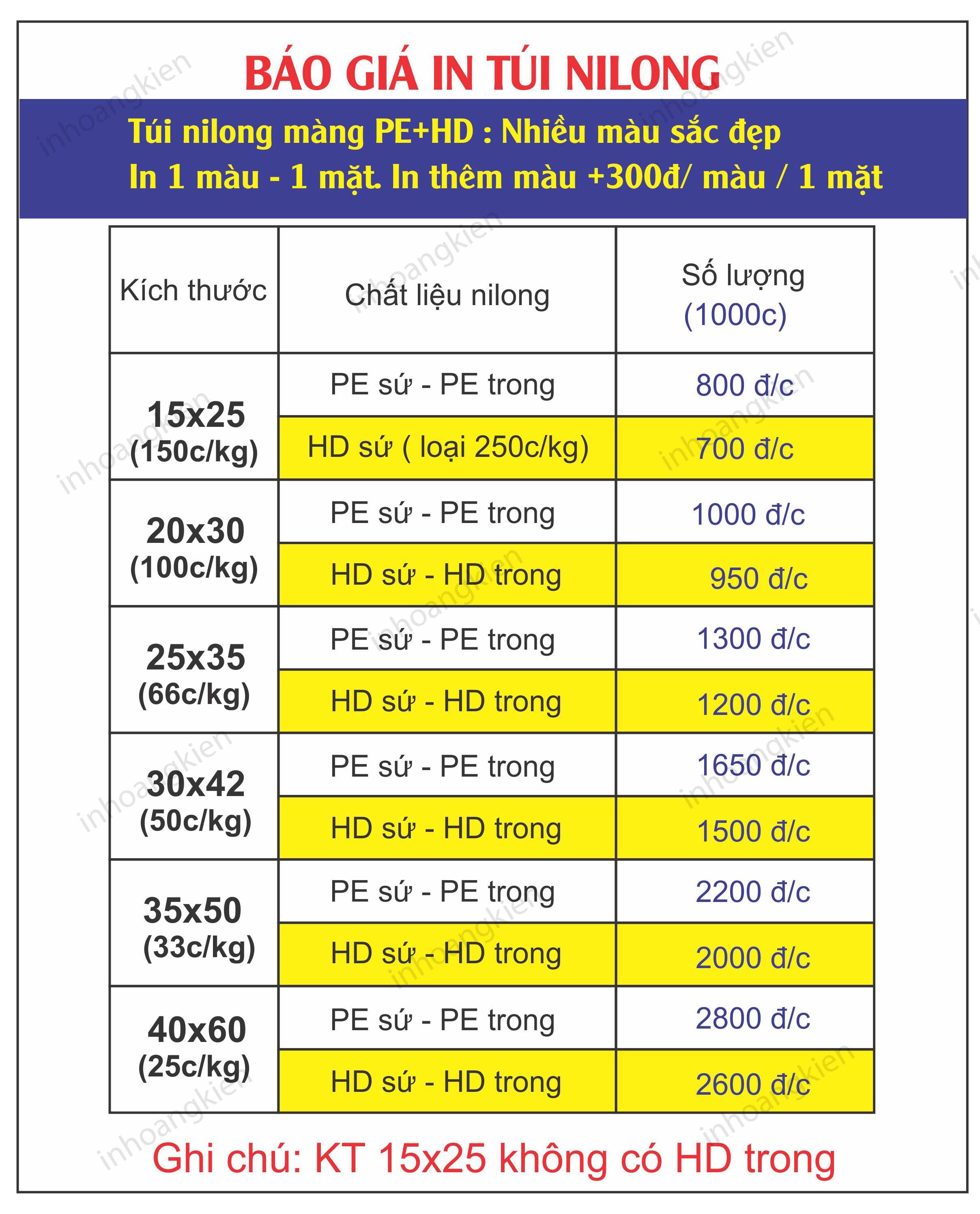 báo giá in túi nilong