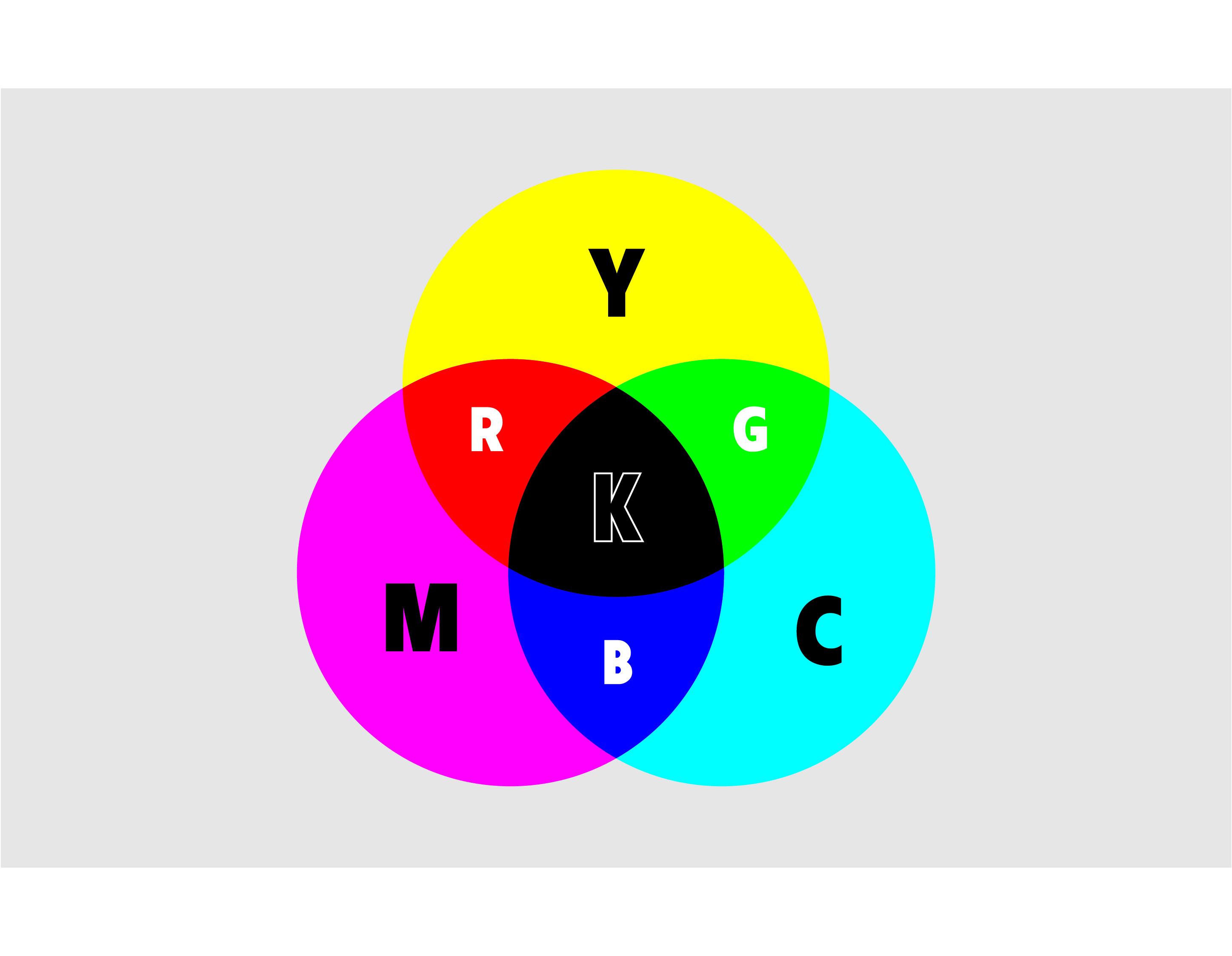 CMYK – RGB là gì? Ứng dụng CMYK – RGB trong thiết kế và in ấn